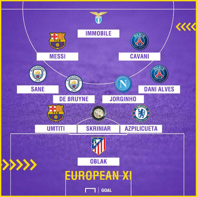 Đội hình hay nhất châu Âu: Messi thống lĩnh, SAO lạ vượt mặt Ronaldo - Neymar 3