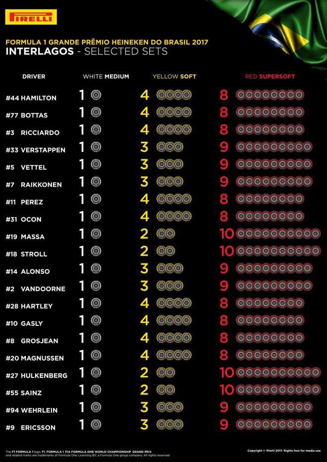 """Đua xe F1, Brazilian GP: """"Châm lửa"""" cho cuộc chiến mới 4"""