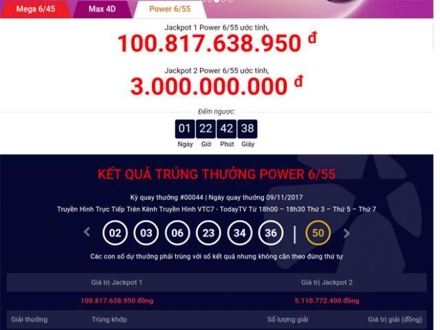 Xổ số Vietlott: Jackpot 2 lại có chủ, jackpot 1 lần đầu vượt mốc 100 tỉ