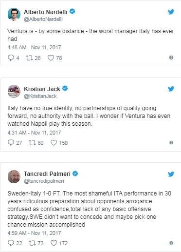 """Báo chí quốc tế: Italia tiến gần """"bi kịch"""" 60 năm, triệu fan oán thán Ventura - 3"""
