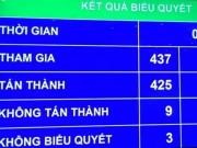 Tin tức trong ngày - Lương cơ sở tăng thêm 90.000 đồng từ 1/7/2018