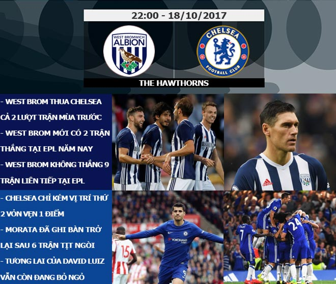 """Ngoại hạng Anh trước vòng 12: Tottenham đại chiến Arsenal, MU đi tìm """"dáng Quỷ"""" - 9"""