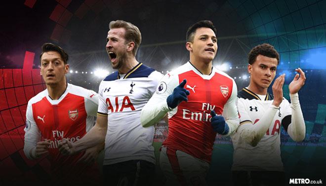 """Ngoại hạng Anh trước vòng 12: Tottenham đại chiến Arsenal, MU đi tìm """"dáng Quỷ"""" 1"""