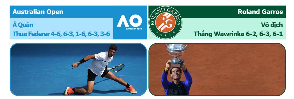 Nadal 1 năm tennis hô mưa gọi gió: Bước từ địa ngục lên đỉnh cao 2