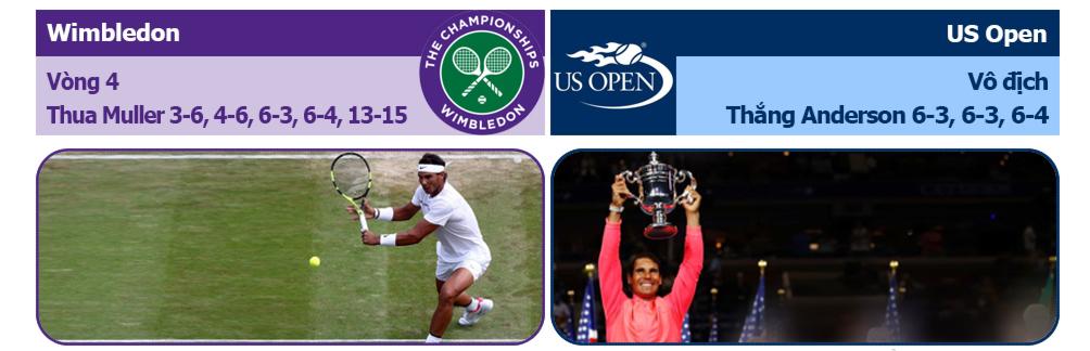 Nadal 1 năm tennis hô mưa gọi gió: Bước từ địa ngục lên đỉnh cao 3