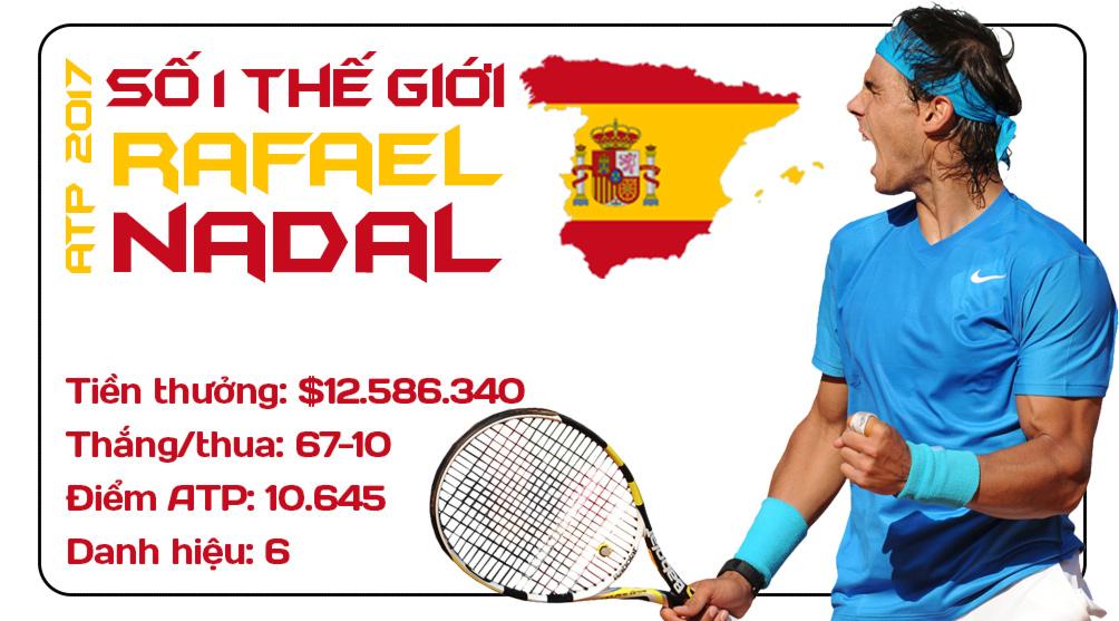 Nadal 1 năm tennis hô mưa gọi gió: Bước từ địa ngục lên đỉnh cao 4