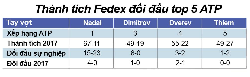 Federer 1 năm tennis hô mưa gọi gió: Huyền thoại bất tử 5