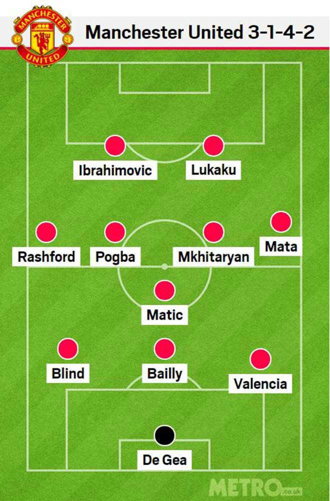 "MU đấu Basel: Mourinho luyện cặp ""quái thú"" Lukaku - Ibrahimovic 3"