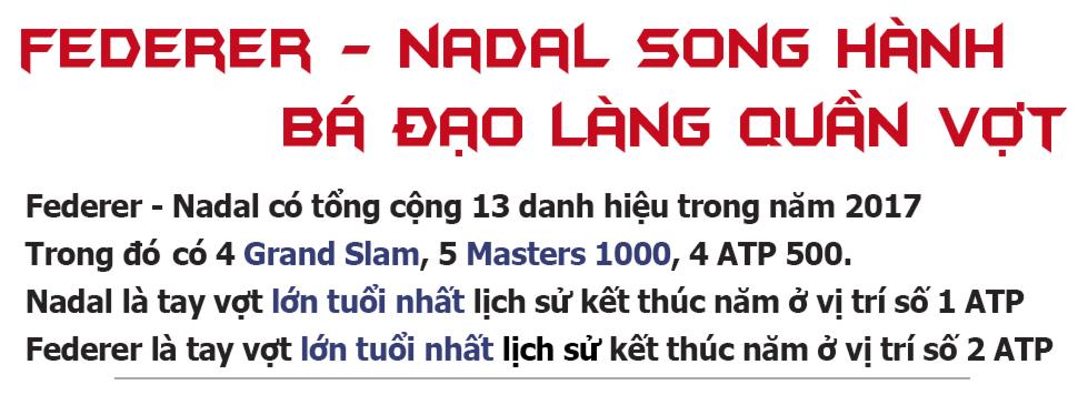 """""""Các vị thần"""" tennis 2017: Nadal - Federer chia nửa giang sơn 1"""