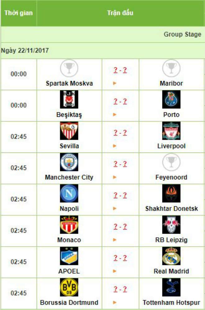 Trước lượt 5 vòng bảng cúp C1: MU tự quyết, Real chờ Tottenham tặng vé 4