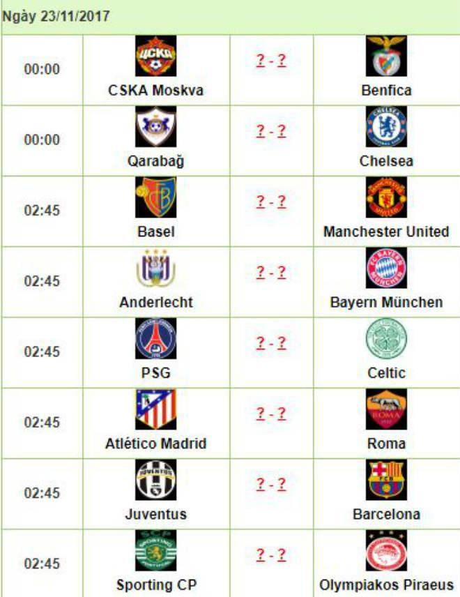 Trước lượt 5 vòng bảng cúp C1: MU tự quyết, Real chờ Tottenham tặng vé 5