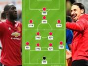 MU đấu Basel: Mourinho luyện cặp  quái thú  Lukaku - Ibrahimovic