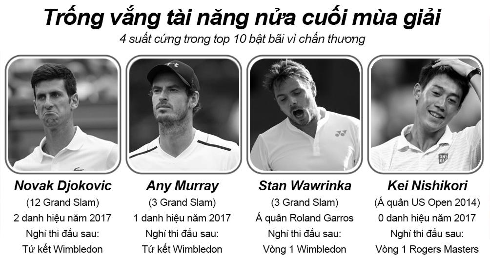 """""""Các vị thần"""" tennis 2017: Nadal - Federer chia nửa giang sơn 4"""