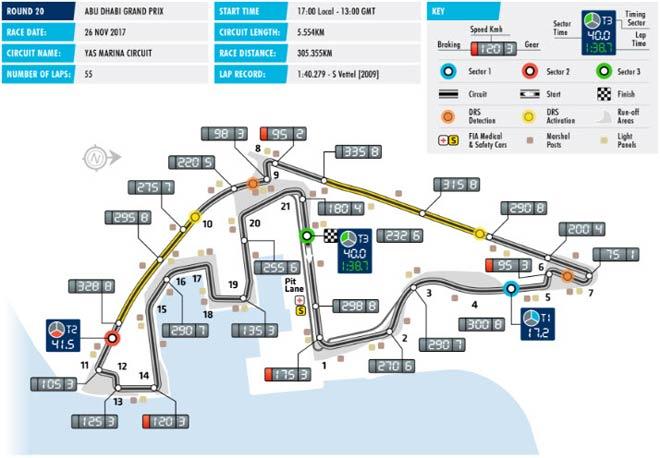 Đua xe F1, Abu Dhabi GP: Kết thúc cuộc chiến & khởi đầu cuộc chiến khác 3