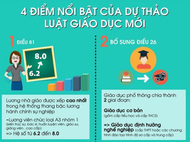 4 điểm nổi bật của dự thảo sửa đổi Luật Giáo dục