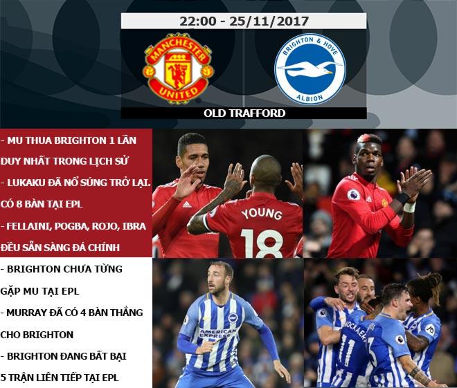 """Ngoại hạng Anh trước vòng 13: Liverpool """"át vía"""" Chelsea, MU chờ bứt phá 6"""