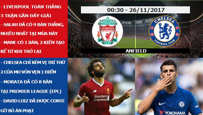"""Ngoại hạng Anh trước vòng 13: Liverpool """"át vía"""" Chelsea, MU chờ bứt phá 4"""