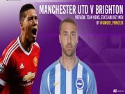"""MU - Brighton: Lukaku  & amp;  """" nạn nhân """"  thứ 25"""