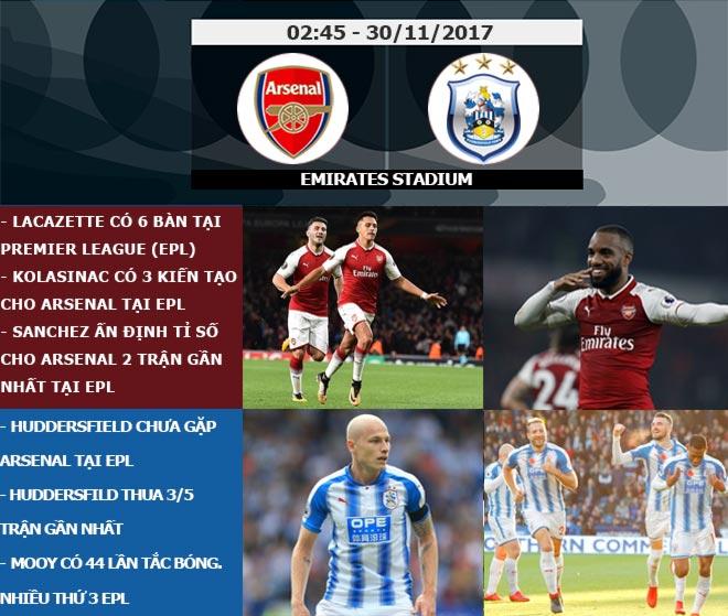 """Ngoại hạng Anh trước vòng 14: MU """"tăng tốc"""", thách thức sức bền Man City 8"""