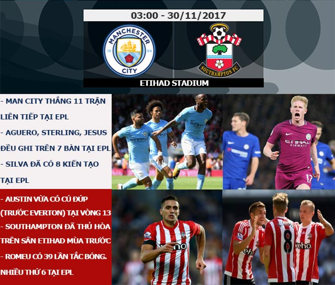"""Ngoại hạng Anh trước vòng 14: MU """"tăng tốc"""", thách thức sức bền Man City 9"""