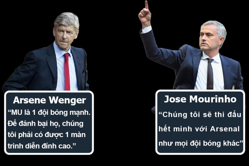 """Arsenal - MU: """"Pháo"""" nổ rền vang, """"Quỷ đỏ"""" vững vàng (Infographic) 6"""