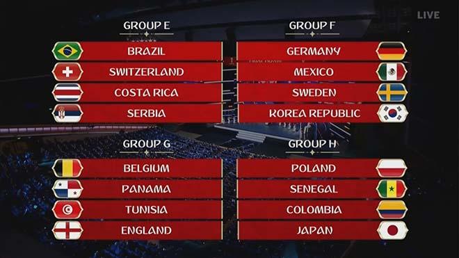 Bốc thăm World Cup 2018: Bồ Đào Nha đụng Tây Ban Nha, Đức - Brazil chung nhánh - 2