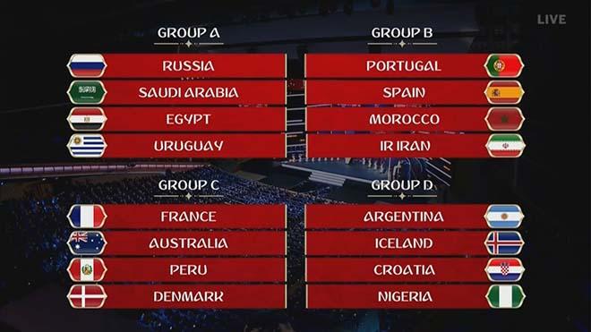 Bốc thăm World Cup 2018: Bồ Đào Nha đụng Tây Ban Nha, Đức - Brazil chung nhánh - 1
