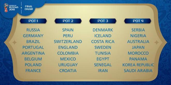 Bốc thăm World Cup 2018: Bồ Đào Nha đụng Tây Ban Nha, Đức - Brazil chung nhánh - 16