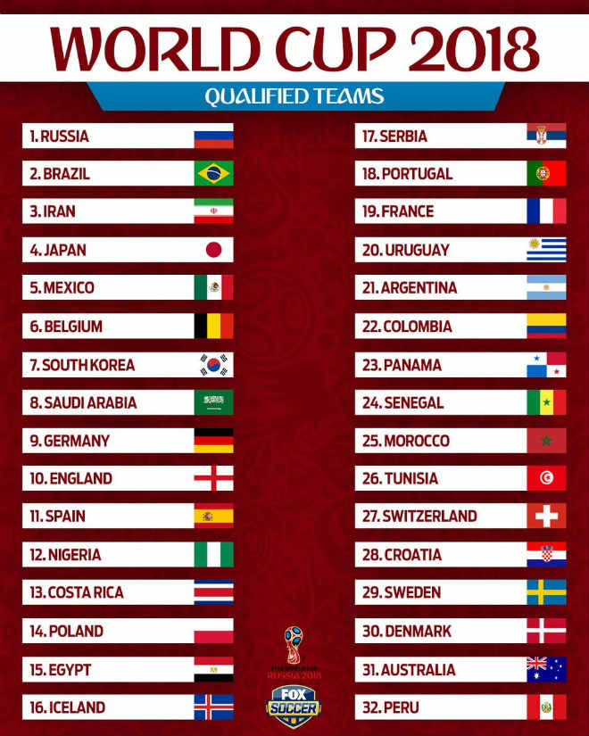 Bốc thăm World Cup 2018: Bồ Đào Nha đụng Tây Ban Nha, Đức - Brazil chung nhánh - 15