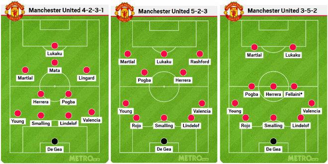 """Đại chiến MU – Arsenal: Mourinho tung 3 sơ đồ """"dị"""", 5 lý do hạ Wenger - 2"""