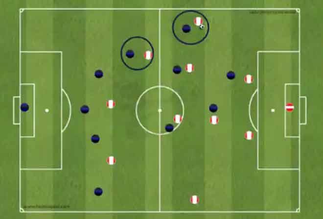 Góc chiến thuật Arsenal - MU: Mourinho học mưu Hàn Tín 2