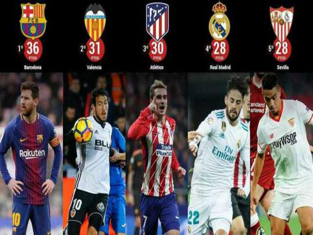 """Tiêu điểm V14 La Liga: """"Ngũ hổ tướng"""" xuất hiện, Barcelona nhận quà - 1"""