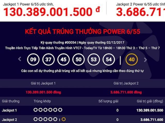 """Giải jackpot vượt mốc 130 tỉ: Vietlott nói gì về xác suất trúng """"không tưởng""""?"""