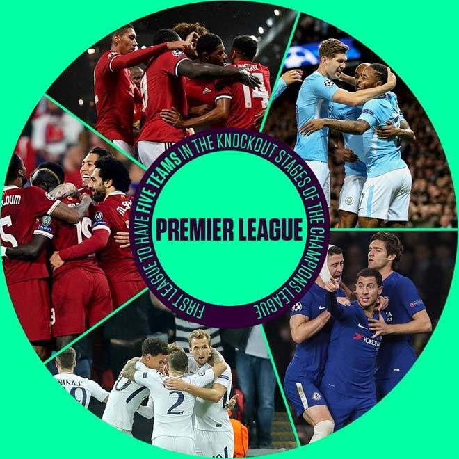 Vòng bảng cúp C1: Những siêu kỷ lục, cái uy MU và đại gia Anh 2