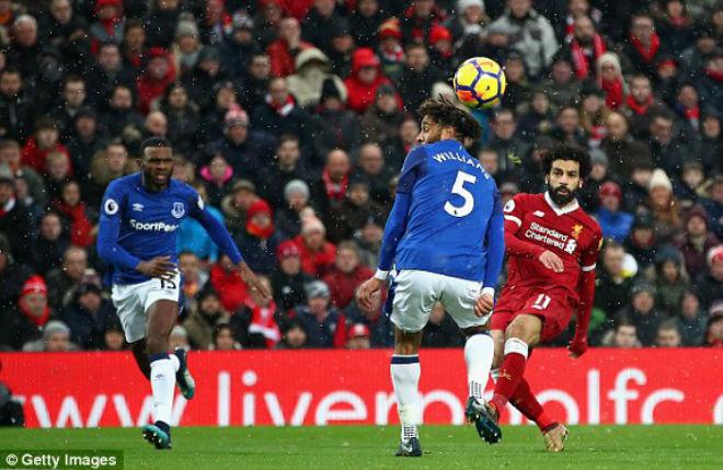 Liverpool vs Everton: vòng 16 Ngoại hạng Anh