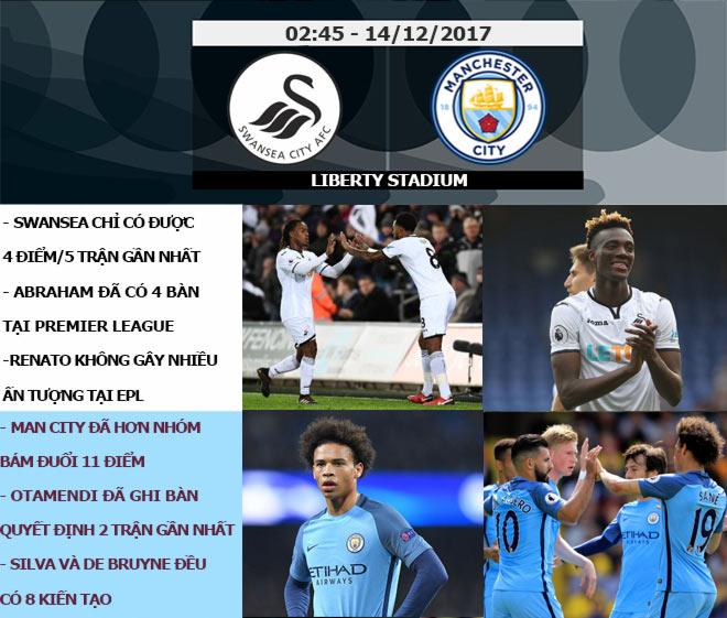 """Ngoại hạng Anh trước vòng 17: Man City """"dưỡng quân"""", MU sức bật thế đường cùng 5"""