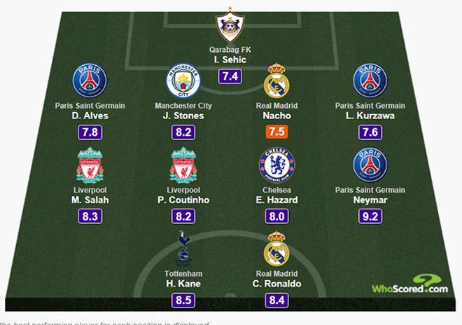 Bốc thăm vòng 1/8 cúp C1: MU gặp may, Real gặp PSG, Chelsea tử chiến Barca - 6