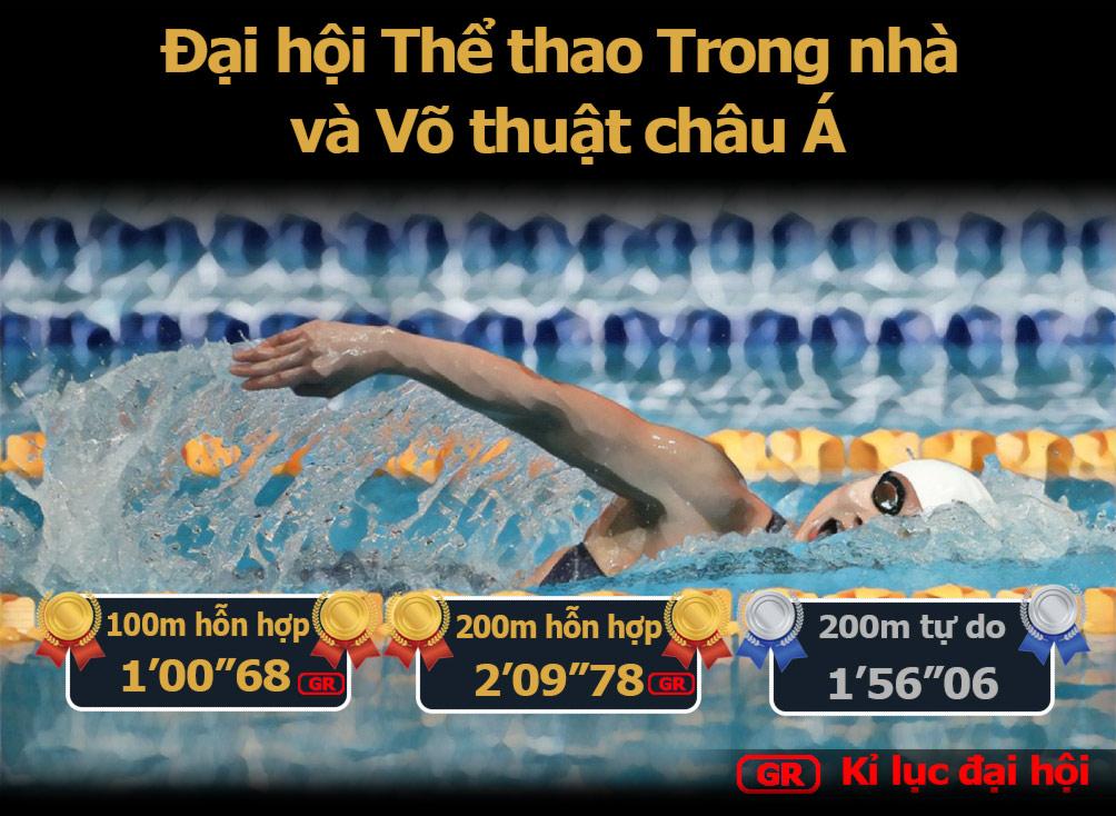 """Ngôi sao thể thao Việt Nam số 1 2017: Ánh Viên thống trị """"ao làng"""", vươn xa biển lớn 4"""