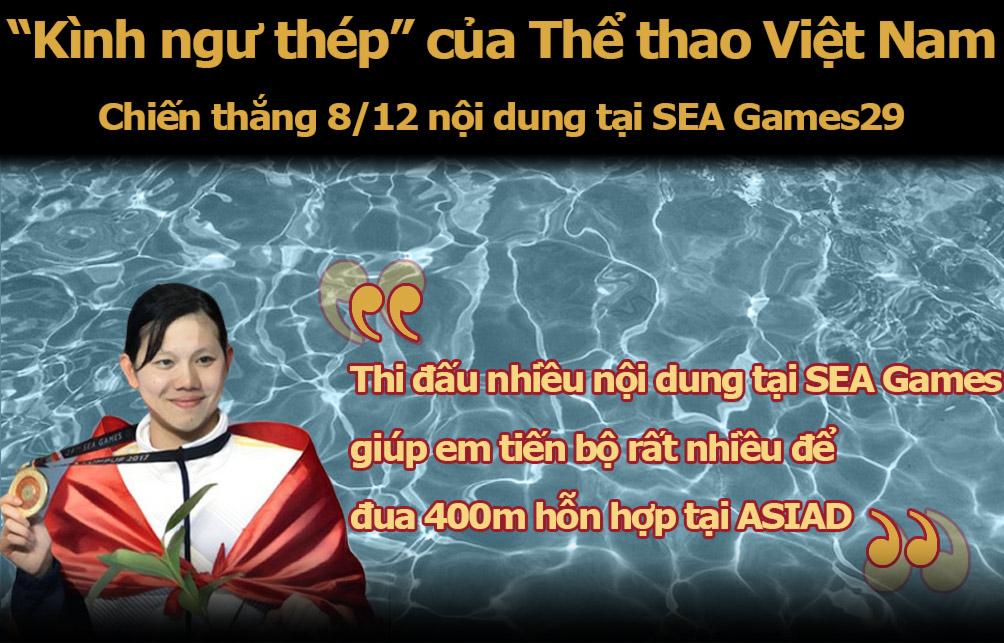 """Ngôi sao thể thao Việt Nam số 1 2017: Ánh Viên thống trị """"ao làng"""", vươn xa biển lớn 6"""