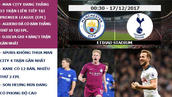 Ngoại hạng Anh trước vòng 18: MU ngóng Tottenham ngáng chân Man City 4