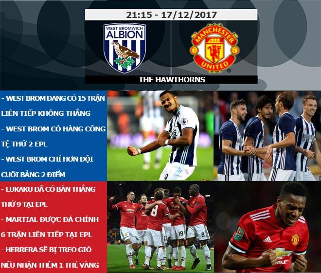Ngoại hạng Anh trước vòng 18: MU ngóng Tottenham ngáng chân Man City 5