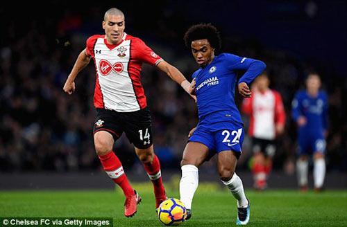 Chi  tiết Chelsea - Southampton: Khách vùng lên, chủ lúng túng (KT) 20