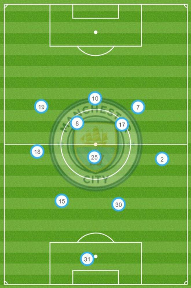 Man City hủy diệt top 6, thiên hạ đệ nhất: Guardiola, kẻ chinh phục hoàn hảo 3