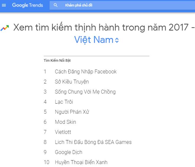 """Người Sài Gòn """"google"""" Vietlott nhiều nhất trong năm 2017"""