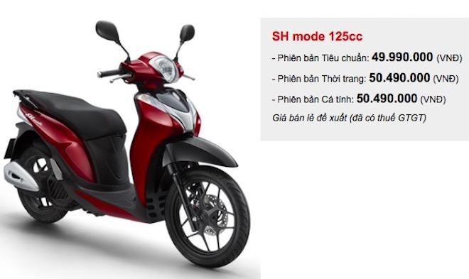 """Loạn giá xe Honda SH mode: Có nơi """"đội giá"""" cả chục triệu đồng"""