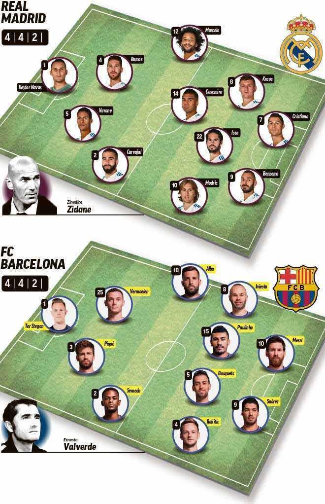 Siêu kinh điển Real – Barca: Ngôi sao Ronaldo - Messi, đừng quên Benzema - 2