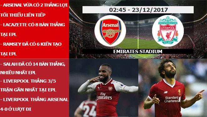 """Ngoại hạng Anh trước vòng 19: Arsenal đại chiến Liverpool, MU gặp vật cản """"cứng đầu"""" - 4"""