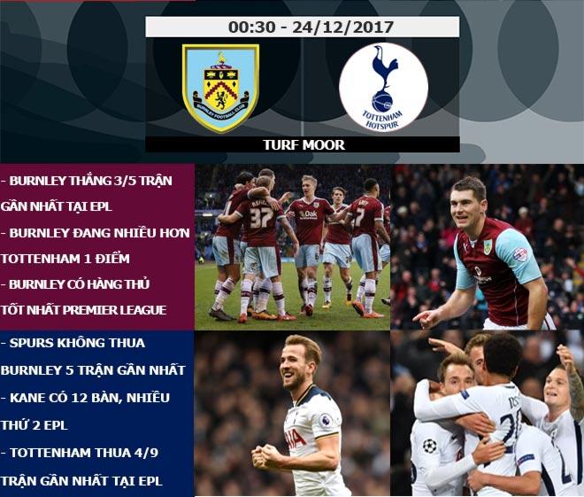 """Ngoại hạng Anh trước vòng 19: Arsenal đại chiến Liverpool, MU gặp vật cản """"cứng đầu"""" - 9"""