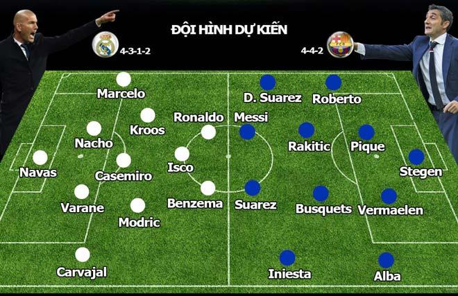 TRỰC TIẾP siêu kinh điển Real Madrid - Barcelona: Ronaldo đá chính đấu Messi 24