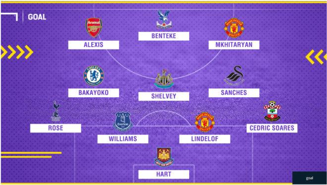 Dàn sao tệ nhất nửa mùa Ngoại hạng Anh: 3 sao MU và Arsenal góp mặt - 1